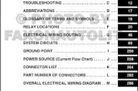 toyota yaris electrical wiring diagram wiring diagram