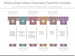 building global initiative presentation powerpoint templates