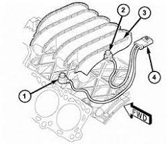p0325 jeep grand jeep knock sensors questions answers with pictures fixya