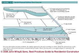 underlayment for engineered wood flooring concrete meze