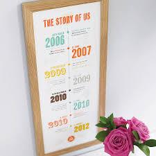 personalised u0027story of us u0027 timeline print anniversaries wedding