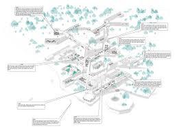 university island sprod u2013 beta