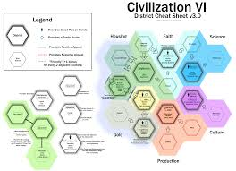 democracy 3 strategy guide revised tips and strategy for newer players bnw civ