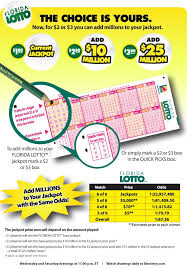 Mega Millions Payout Table Fl Lottery Winning Numbers Lottery Winning Winning Numbers