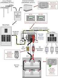 magnum inverter charger rv wiring diagram wiring diagram