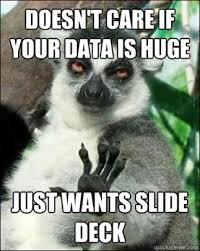Lemur Meme - mini post 1 business lemur cat doesn t care powerpivotpro