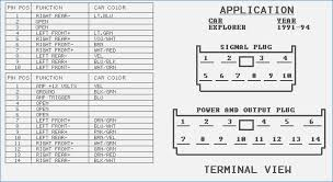 marvelous 1997 ford expedition radio wiring diagram poslovnekarte