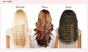 design lengths hair extensions design lengths hair extensions colors images