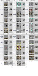 bookshelf minecraft wiki u2013 google images