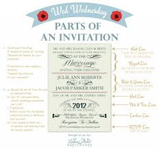 religious invitations printable religious wedding invitations tags religious wedding