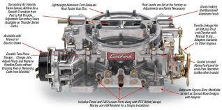edelbrock carburetors