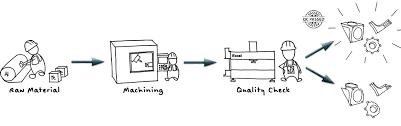 micro vu precision measurement equipment