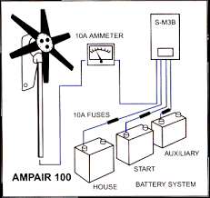 marine 12 volt generator wiring diagram marine wiring diagrams