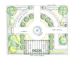 Butterfly Garden Layout by Free Garden Plans Gallery Of Vegetable Garden Planner For Pc And