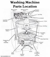 whirlpool washer wiring schematic efcaviation com