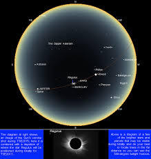 How Long Does It Take To Travel A Light Year Total Solar Eclipse 2017 What You Will See