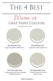 the 4 best warm gray paint colours sherwin williams warm gray