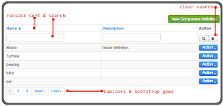 Bootstrap Table Class Rails U2013 Ajax Search Sort Paginate With Ransack And Kaminari