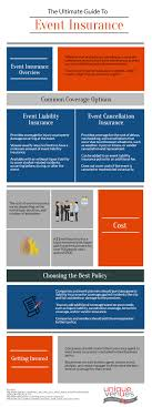 event insurance the ultimate guide to event insurance infographic