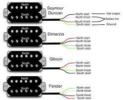 misc u003e guitar wiring 101 diy fever u2013 building my own guitars