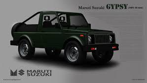 gypsy jeep alias models by reagan fernandes at coroflot com