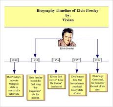 writing a biography graphic organizer 9 biography timeline templates free sle exle format
