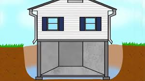 crawl space faq part two can i dig my crawl space out into a