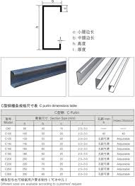 c u light keel metal strut channel roll forming groove making