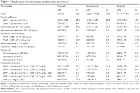 full text prevalence and possible causes of anemia in the elderly