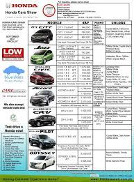 Honda Price List In Philippines Honda Motors Philippines Price List