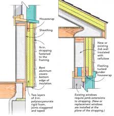free basement wall insulation in best insulation for exterior