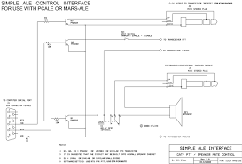 hflink ale interface computer to radio for hf automatic link