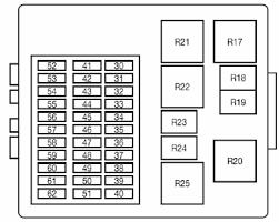 07 focus fuse box diagram wiring diagram simonand
