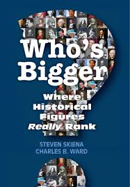 who u0027s biggest 100 most significant figures in history time com