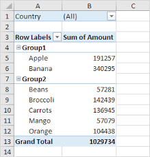 excel easy pivot tables group pivot table items in excel easy excel tutorial