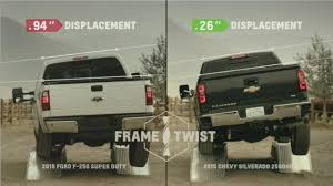 Ford F 250 Natural Gas Truck - silverado 2500 hd refuses to twist with the ford f 250 news