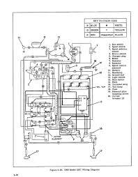 ez go golf cart battery wiring diagram free sample and ezgo