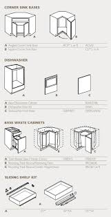 Corner Sink Base Kitchen Cabinet Simple Kitchen Cabinets Sizes Cabinet Dimensions H For Decorating