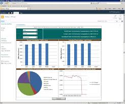 Dynamic Dashboard Template In Excel Publishing Of Excel Dashboards On The Data Visualization