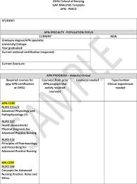 sample education gap analysis templates download free u0026 premium