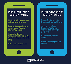 Mobile App Tester Resume Hybrid Vs Native Mobile Apps The Answer Is Clear