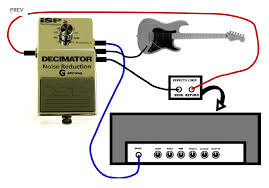 idiots guide to connecting the decimator g string to a 6505