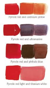 colour mixing with pyrrole red