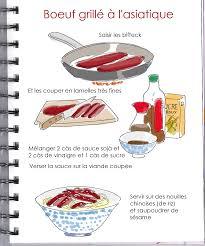 cuisine asiatique boeuf tambouille boeuf grillé à l asiatique