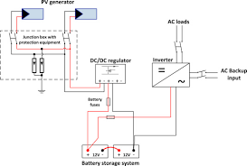 experimental study on a hybrid energy system with small and