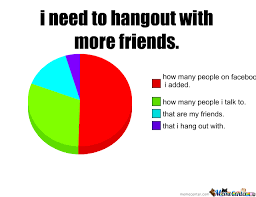 I Need Memes - i need to hangout with friends more by starfall09 meme center