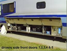 Our Big Backyard by Marvelous Design Ideas Rv Basement Storage Ideas Nice Rving The