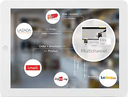 features malaysia shopping cart e commerce solution
