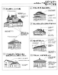 architecture types of architecture design home style tips modern