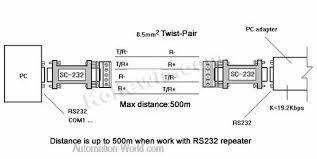 siemens s7 200 wiring diagram efcaviation com
